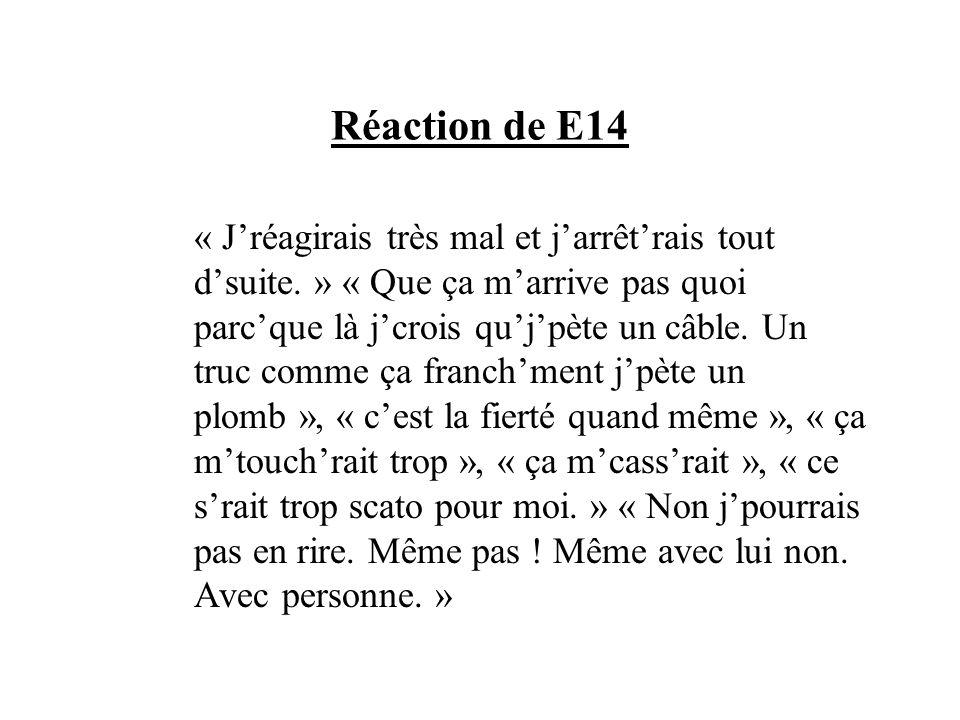 Réaction de E14 « Jréagirais très mal et jarrêtrais tout dsuite. » « Que ça marrive pas quoi parcque là jcrois qujpète un câble. Un truc comme ça fran