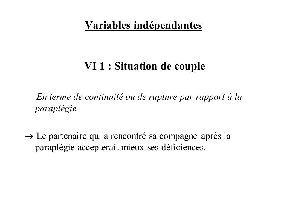 Variables indépendantes VI 1 : Situation de couple En terme de continuité ou de rupture par rapport à la paraplégie Le partenaire qui a rencontré sa c