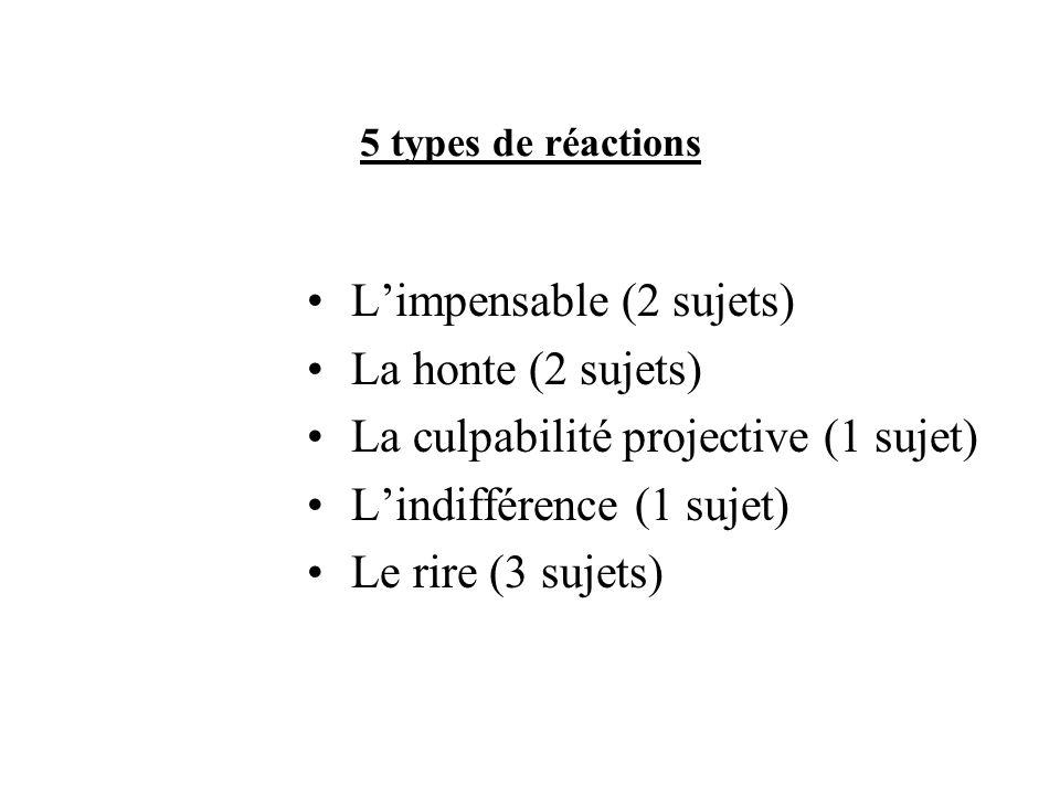 5 types de réactions Limpensable (2 sujets) La honte (2 sujets) La culpabilité projective (1 sujet) Lindifférence (1 sujet) Le rire (3 sujets)