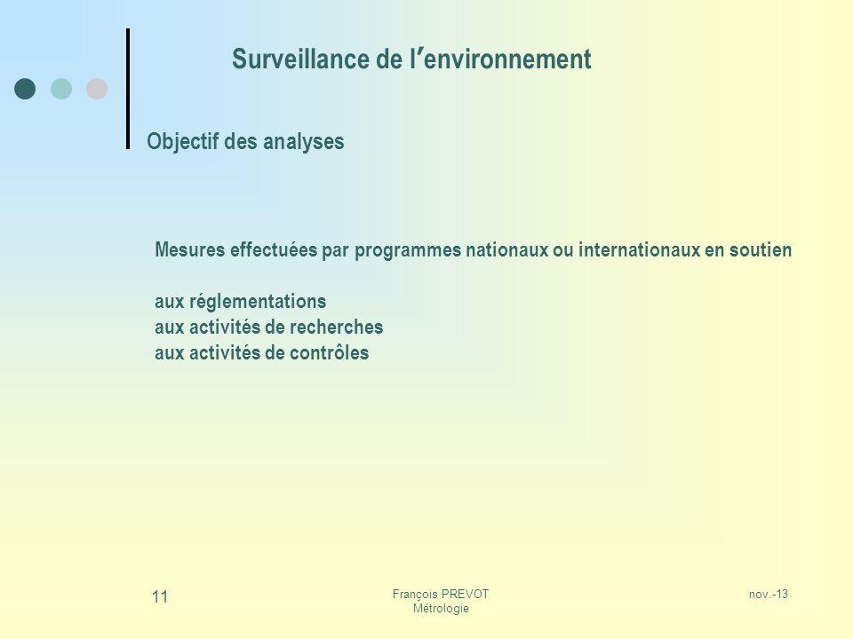 nov.-13François PREVOT Métrologie 11 Surveillance de lenvironnement Objectif des analyses Mesures effectuées par programmes nationaux ou internationau