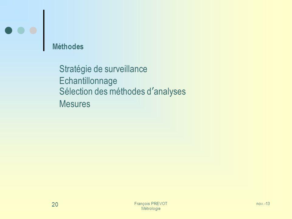 nov.-13François PREVOT Métrologie 20 Stratégie de surveillance Echantillonnage Sélection des méthodes danalyses Mesures Méthodes