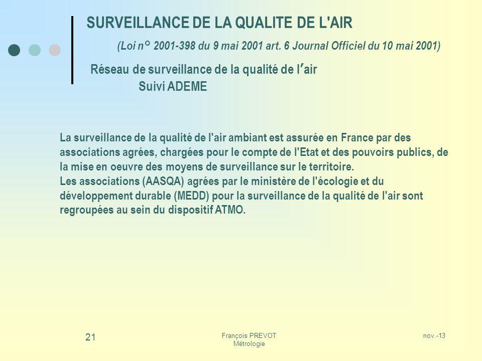 nov.-13François PREVOT Métrologie 21 SURVEILLANCE DE LA QUALITE DE L'AIR (Loi n° 2001-398 du 9 mai 2001 art. 6 Journal Officiel du 10 mai 2001) Réseau