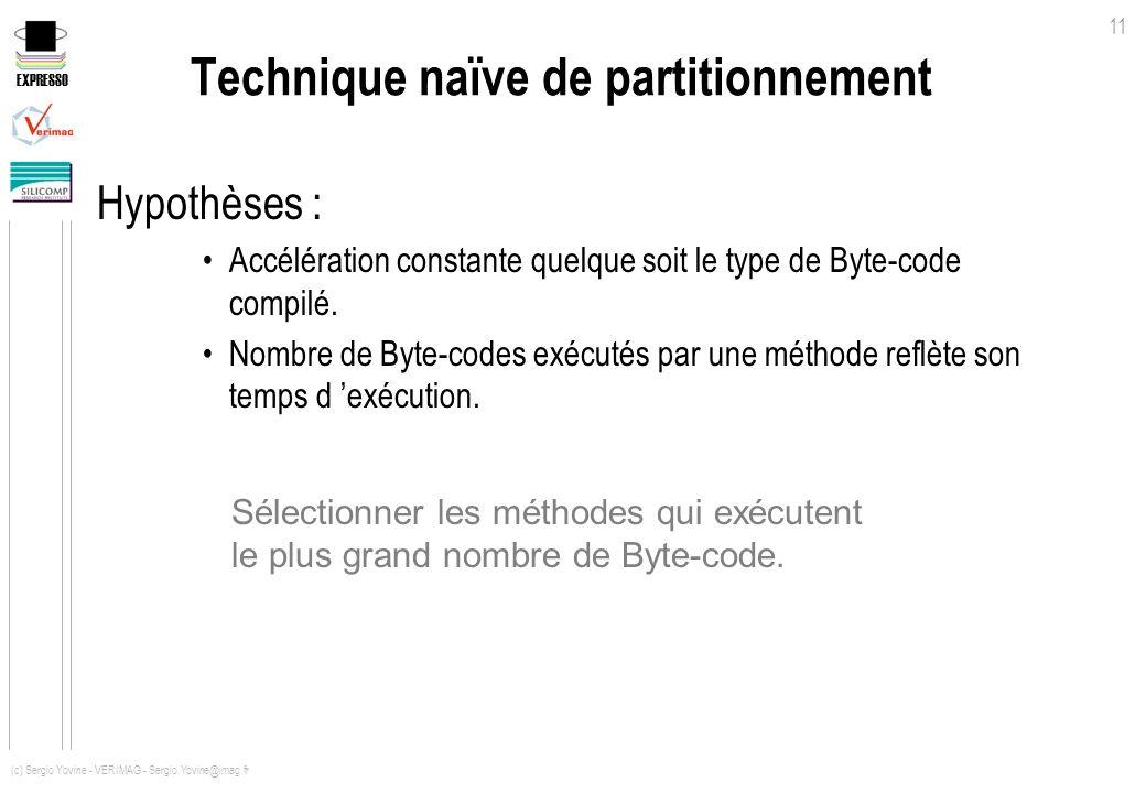 EXPRESSO 11 (c) Sergio Yovine - VERIMAG - Sergio.Yovine@imag.fr Hypothèses : Accélération constante quelque soit le type de Byte-code compilé. Nombre