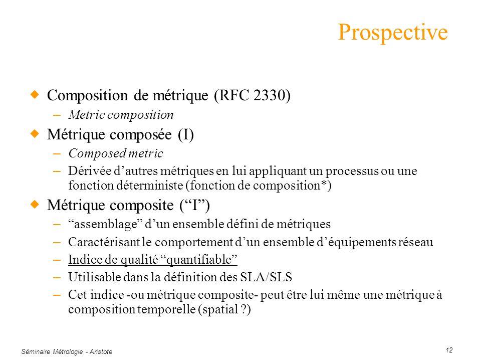 Séminaire Métrologie - Aristote 12 Prospective Composition de métrique (RFC 2330) – Metric composition Métrique composée (I) – Composed metric – Dériv