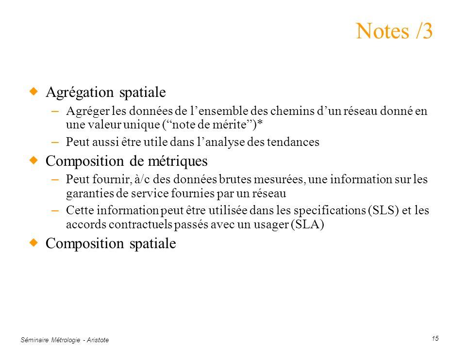 Séminaire Métrologie - Aristote 15 Notes /3 Agrégation spatiale – Agréger les données de lensemble des chemins dun réseau donné en une valeur unique (