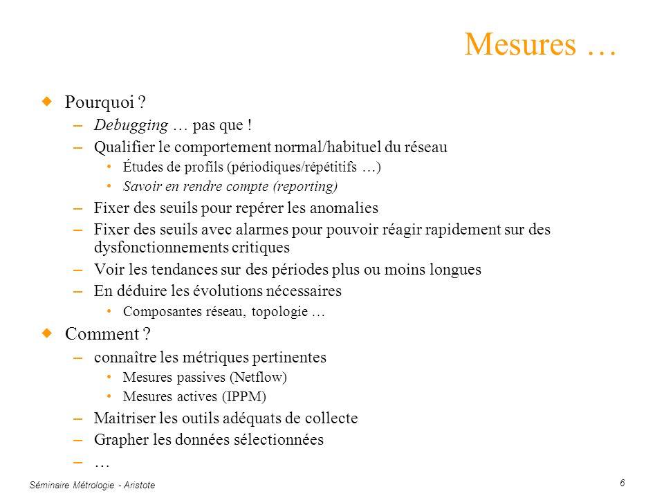 Séminaire Métrologie - Aristote 6 Mesures … Pourquoi ? – Debugging … pas que ! – Qualifier le comportement normal/habituel du réseau Études de profils