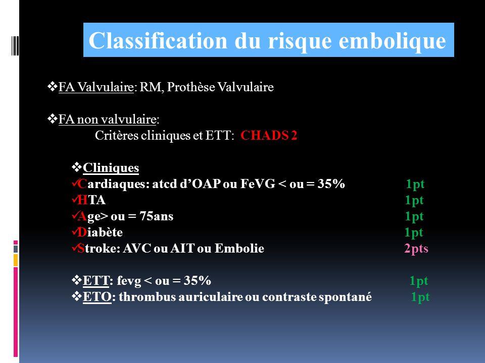 Classification du risque embolique FA Valvulaire: RM, Prothèse Valvulaire FA non valvulaire: Critères cliniques et ETT: CHADS 2 Cliniques Cardiaques: