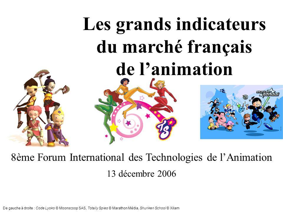 Apport horaire des diffuseurs français : +14% entre 2000 et 2005 (de 20 à 26% des devis) +5% pour le COSIP (de 13 à 16% des devis) Le financement domestique (Source : CNC)