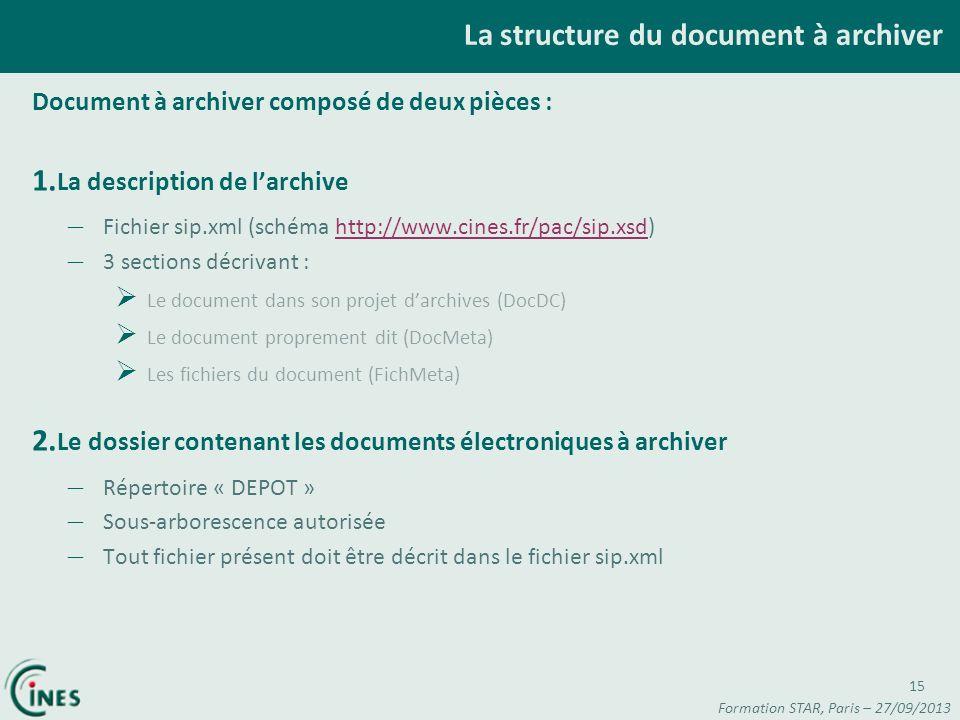La structure du document à archiver Document à archiver composé de deux pièces : 1. La description de larchive – Fichier sip.xml (schéma http://www.ci