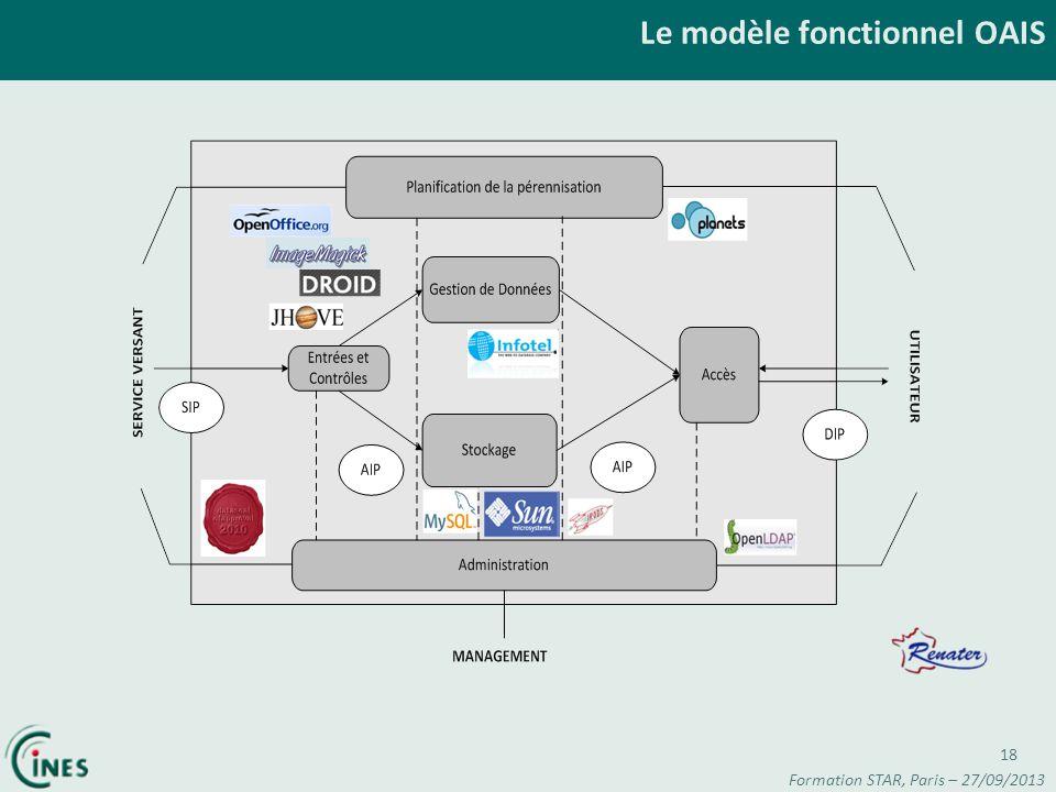 Le modèle fonctionnel OAIS Formation STAR, Paris – 27/09/2013 18