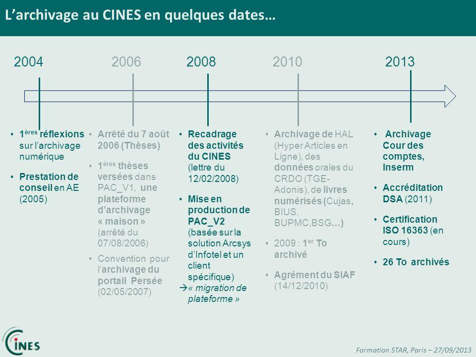 Larchivage au CINES en quelques dates… 2004200820062010 1 ères réflexions sur larchivage numérique Prestation de conseil en AE (2005) Arrêté du 7 août