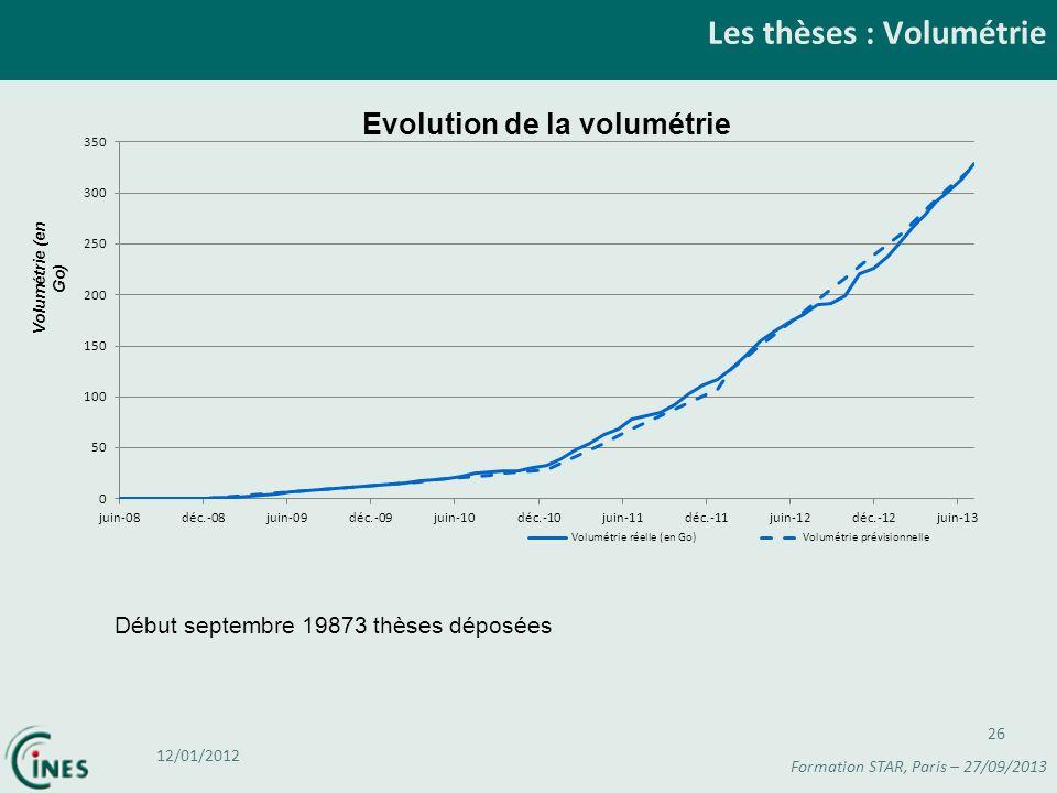 Les thèses : Volumétrie 12/01/2012 Formation STAR, Paris – 27/09/2013 26 Début septembre 19873 thèses déposées