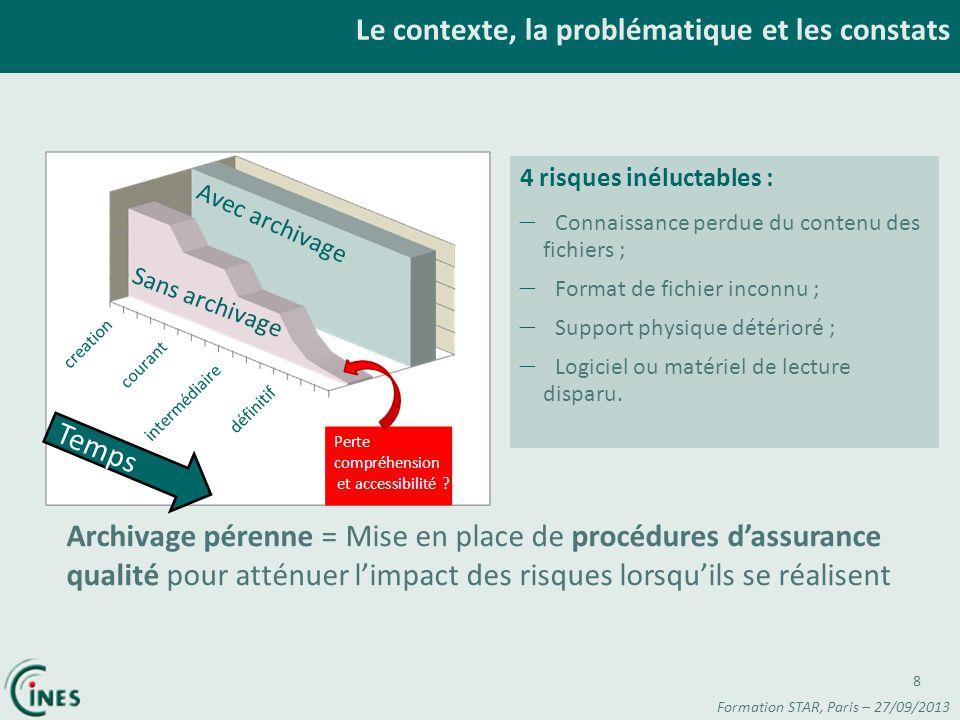 Le contexte, la problématique et les constats Formation STAR, Paris – 27/09/2013 8 Temps 4 risques inéluctables : – Connaissance perdue du contenu des