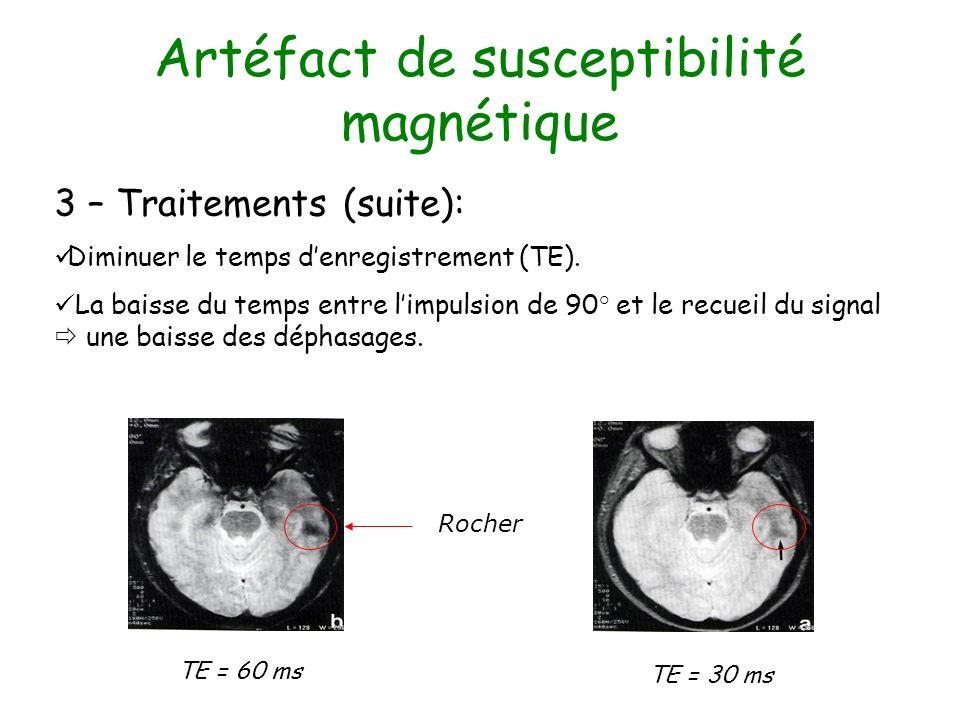 Artéfact de susceptibilité magnétique 3 – Traitements (suite): Diminuer le temps denregistrement (TE). La baisse du temps entre limpulsion de 90° et l
