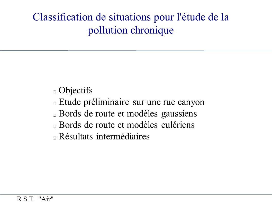 Classification de situations pour l étude de la pollution chronique Objectifs Etude préliminaire sur une rue canyon Bords de route et modèles gaussiens Bords de route et modèles eulériens Résultats intermédiaires