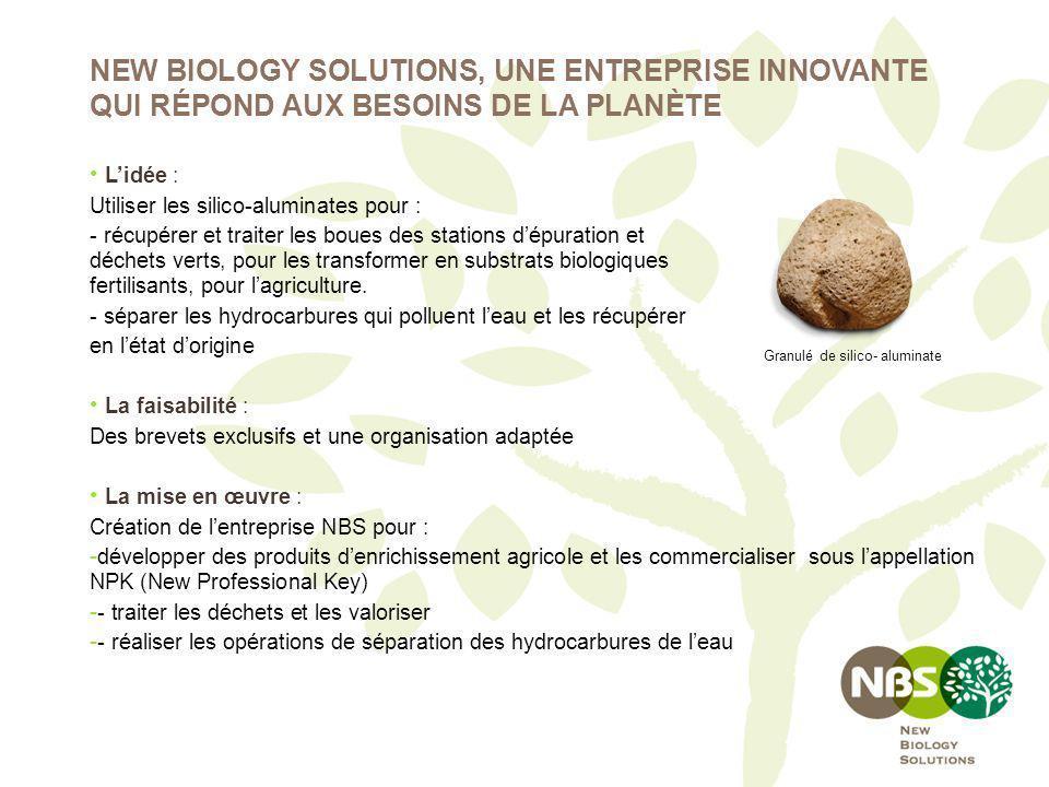 LORGANISATION NEW BIOLOGY SOLUTIONS