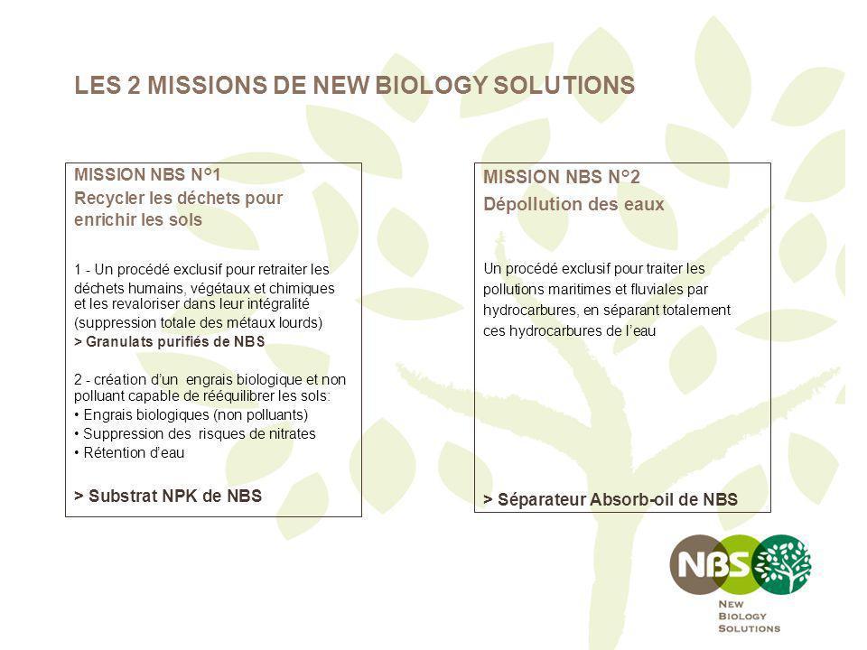Grâce à ces unités denrichissement (brevet exclusif avec intrants organiques), les granulats sont transformés en substrats biologiques agricoles non polluants : gamme NPK - NPK universel pour les particuliers - NPK spécifique pour les professionnels Ces substrats biologiques ont comme avantages de: - ré-équilibrer les terrains agricoles, - éviter toute lixiviation* des sols (aucune génération de nitrates), - permettre une diffusion progressive des oligo-éléments dans le sol, - retenir leau ( 450 à 750 l/m 3 ) et supprimer le « stress hydrique » de la plante - oxygéner et revitaliser les sols par apport damendements organiques, - remplacer les engrais habituellement utilisés - réaliser une économie globale denviron 30% * jus résiduel généré suite à larrosage MISSION NBS N°1 VALORISATION DES DÉCHETS ET ENRICHISSEMENT DES SOLS