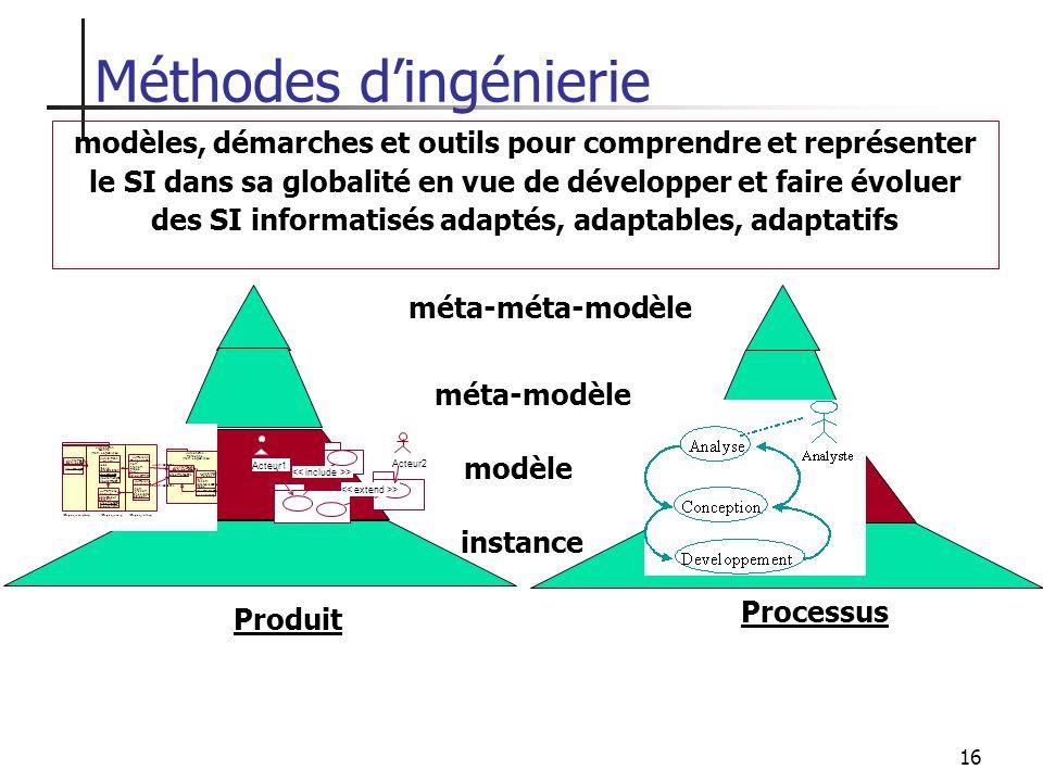16 Méthodes dingénierie modèles, démarches et outils pour comprendre et représenter le SI dans sa globalité en vue de développer et faire évoluer des