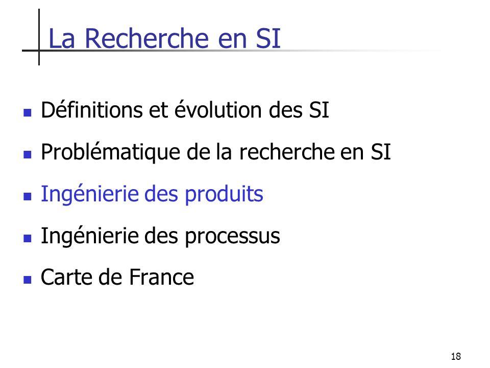 18 Définitions et évolution des SI Problématique de la recherche en SI Ingénierie des produits Ingénierie des processus Carte de France La Recherche e