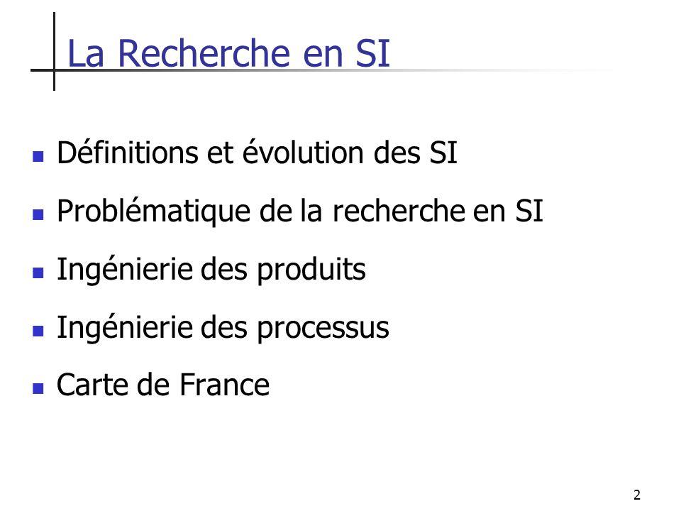 2 Définitions et évolution des SI Problématique de la recherche en SI Ingénierie des produits Ingénierie des processus Carte de France La Recherche en