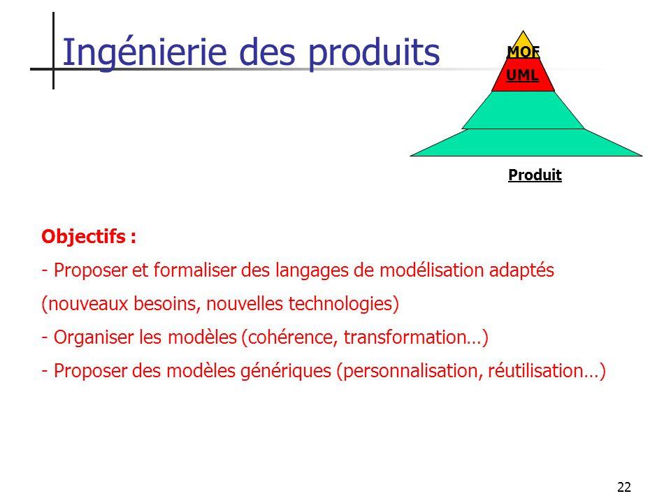 22 Ingénierie des produits MOF UML Produit Objectifs : - Proposer et formaliser des langages de modélisation adaptés (nouveaux besoins, nouvelles tech