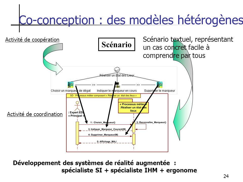24 Scénario Scénario textuel, représentant un cas concret facile à comprendre par tous Développement des systèmes de réalité augmentée : spécialiste S