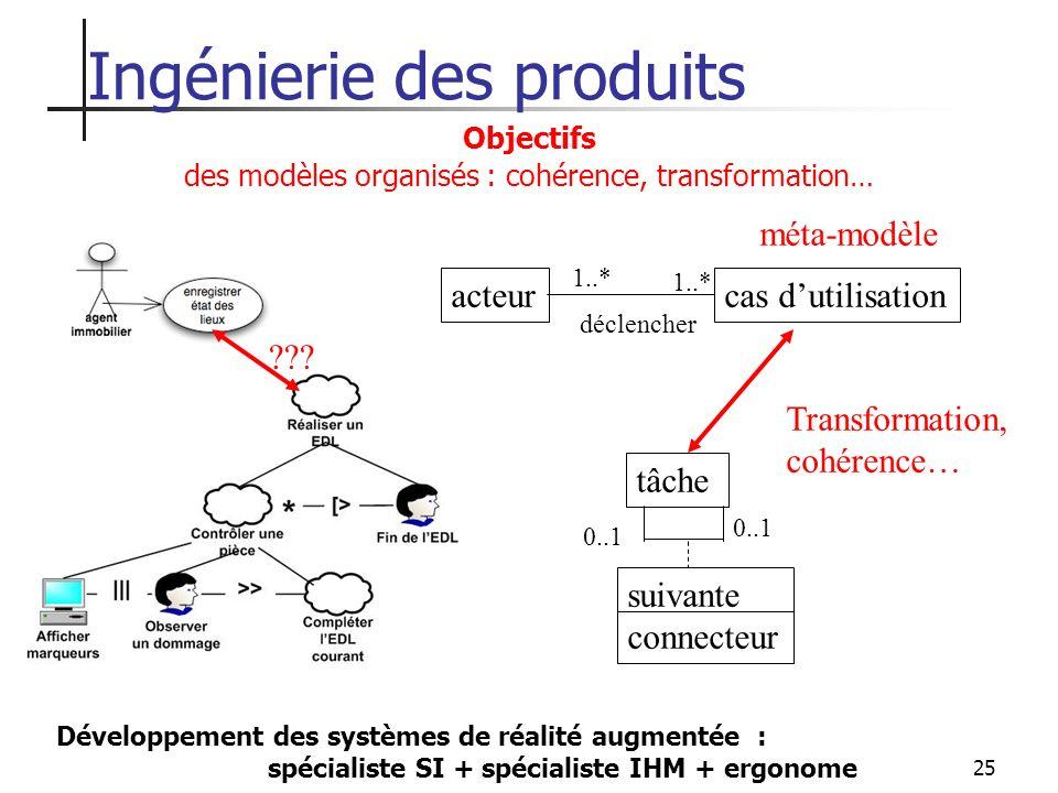 25 Ingénierie des produits ??? cas dutilisationacteur 1..* déclencher méta-modèle Transformation, cohérence… tâche suivante connecteur 0..1 Développem