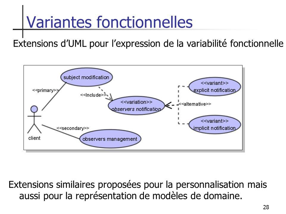28 Variantes fonctionnelles Extensions similaires proposées pour la personnalisation mais aussi pour la représentation de modèles de domaine. Extensio