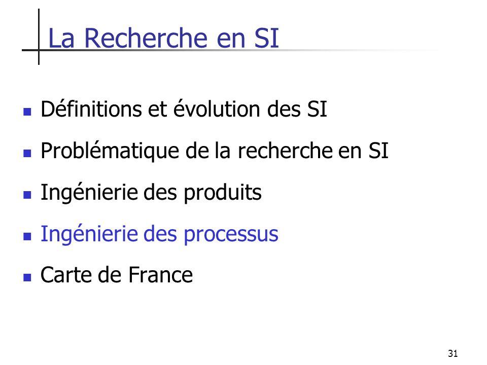 31 Définitions et évolution des SI Problématique de la recherche en SI Ingénierie des produits Ingénierie des processus Carte de France La Recherche e