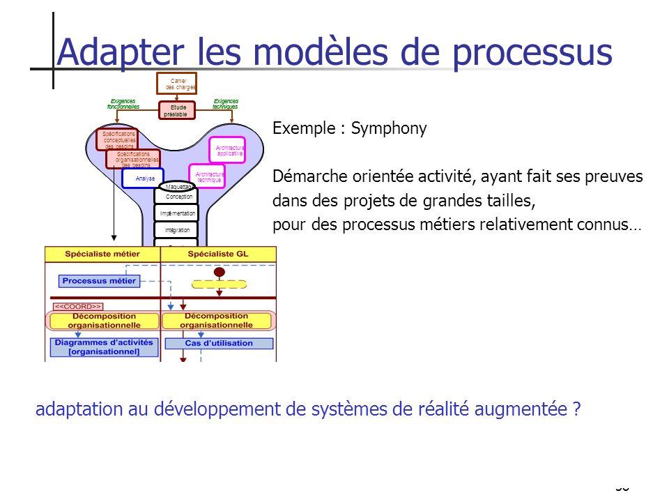 38 Adapter les modèles de processus Exemple : Symphony Démarche orientée activité, ayant fait ses preuves dans des projets de grandes tailles, pour de