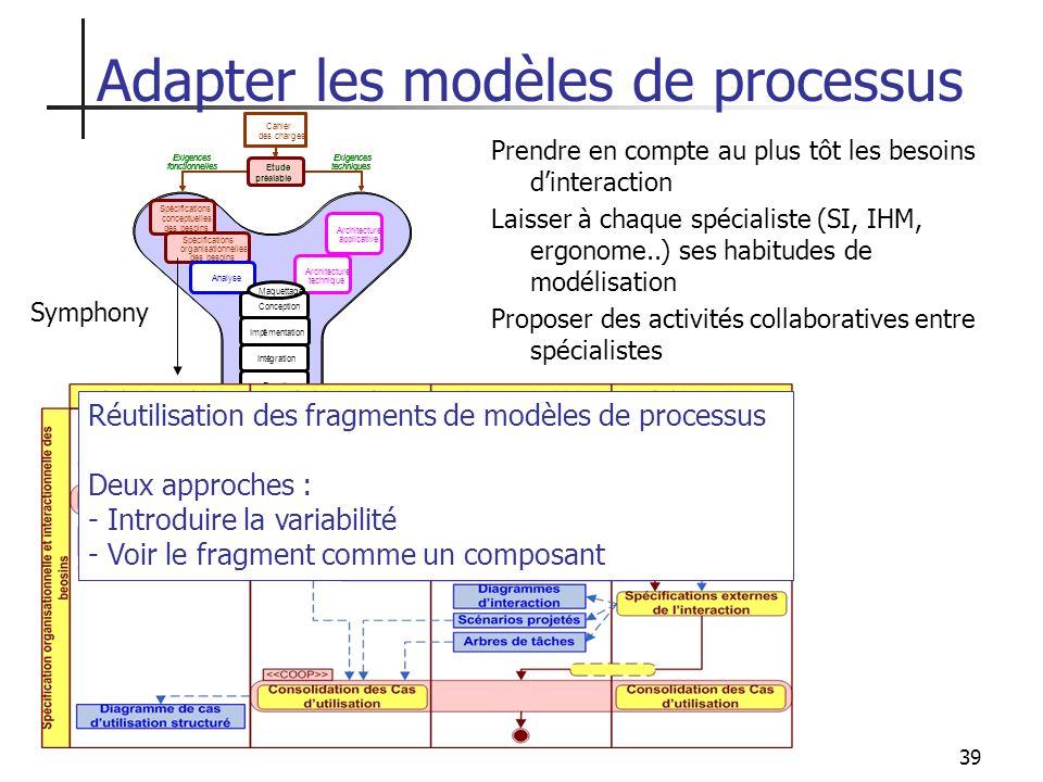 39 Adapter les modèles de processus Symphony Prendre en compte au plus tôt les besoins dinteraction Laisser à chaque spécialiste (SI, IHM, ergonome..)