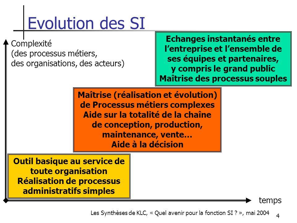 4 Evolution des SI Outil basique au service de toute organisation Réalisation de processus administratifs simples Maîtrise (réalisation et évolution)