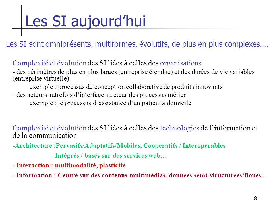 19 Ingénierie des produits MOF UML Produit UML (Modèle MOFdu modèle UML) Méta-modèle dUML en MOF Modèle MOF MOF (Modèle MOF du modèle MOF ) Méta-modèle de MOF en MOF Amorce MOF Modèle UML du système dassistance médicale UML ModélisationMéta-modélisationMéta-modélisation réflexive PM dassistance médicale Recherche : -> langages de modélisation (méta-modèles) -> modèles réutilisables