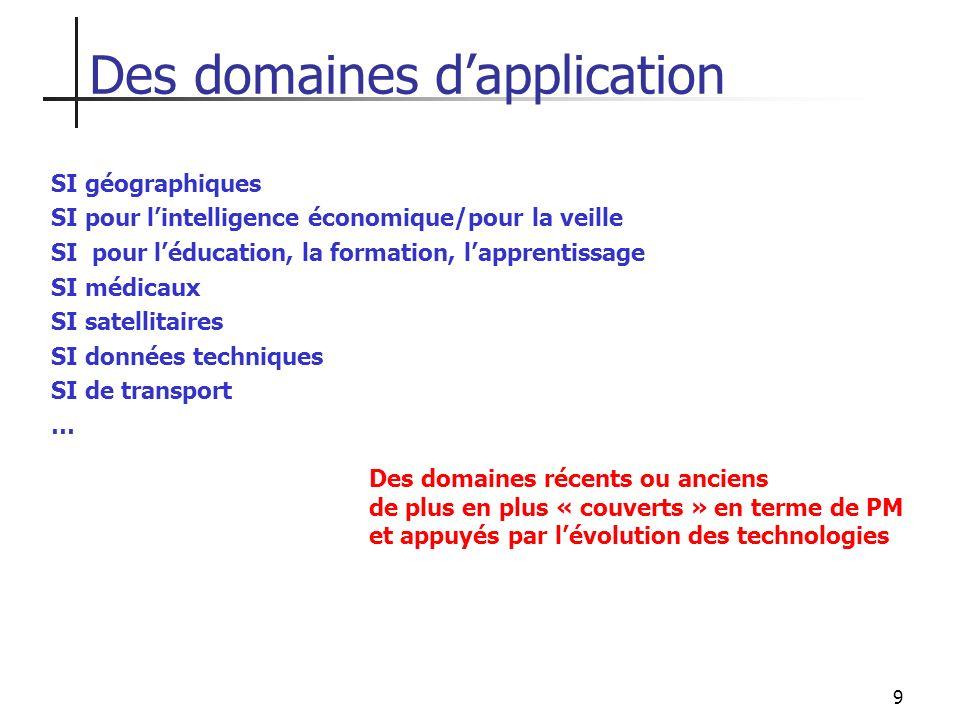 40 Réutiliser des fragments de modèles Exemple : par leur documentation sous forme de systèmes de patrons processus utilise