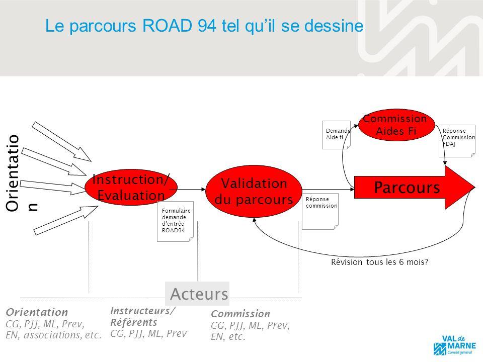Le parcours ROAD 94 tel quil se dessine Instruction/ Evaluation Validation du parcours Parcours Commission Aides Fi Orientatio n Formulaire demande de