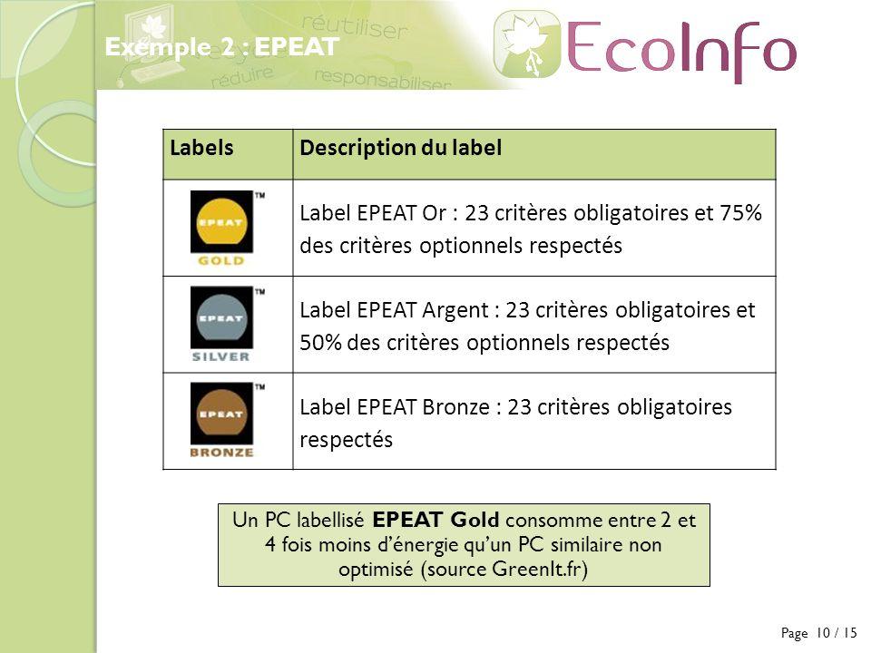 Page 10 / 15 Exemple 2 : EPEAT LabelsDescription du label Label EPEAT Or : 23 critères obligatoires et 75% des critères optionnels respectés Label EPE