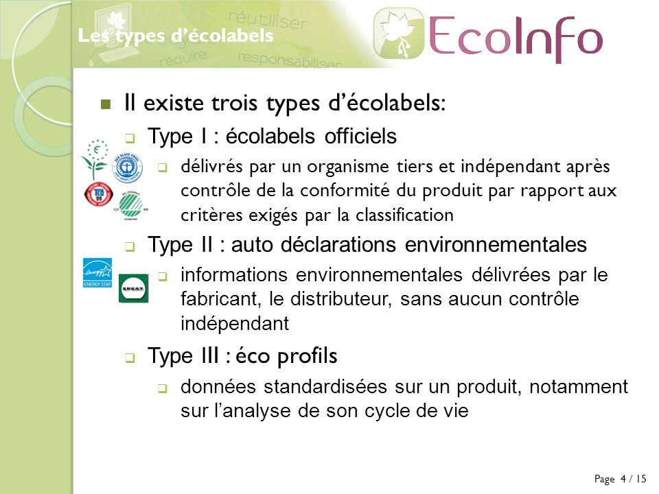 Il existe trois types décolabels: Type I : écolabels officiels délivrés par un organisme tiers et indépendant après contrôle de la conformité du produ