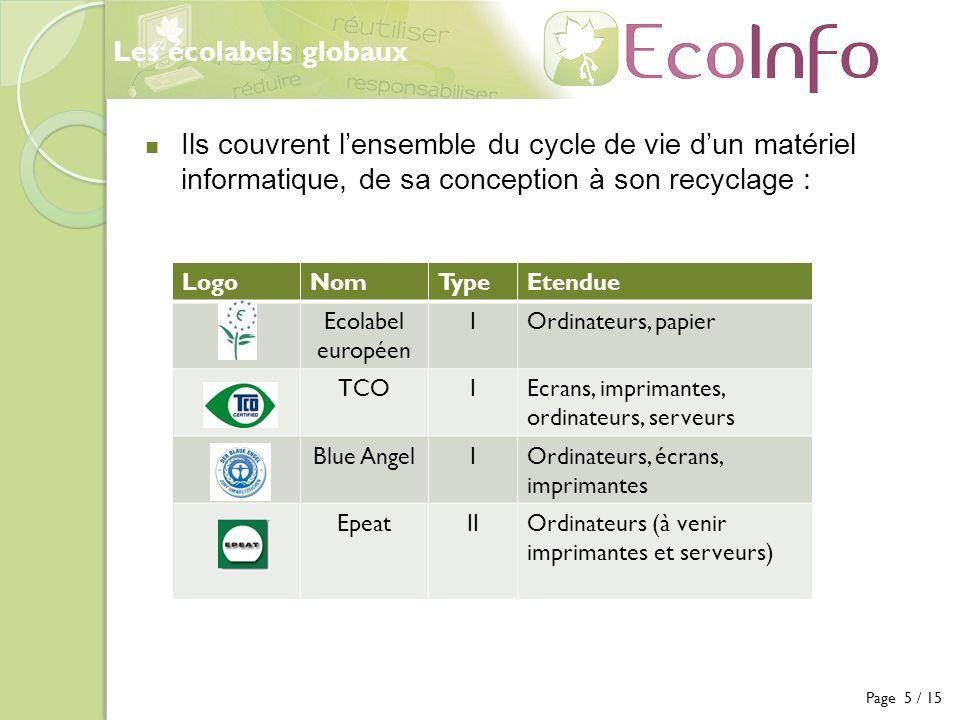 Les écolabels globaux Page 5 / 15 Ils couvrent lensemble du cycle de vie dun matériel informatique, de sa conception à son recyclage : LogoNomTypeEten