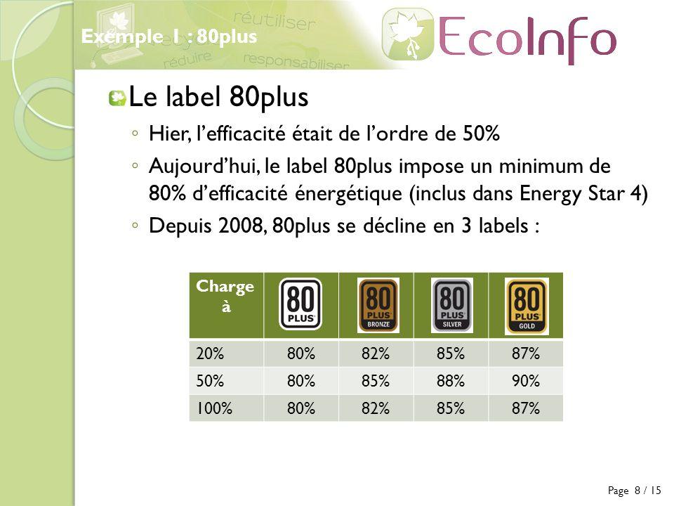 Page 8 / 15 Charge à 20%80%82%85%87% 50%80%85%88%90% 100%80%82%85%87% Le label 80plus Hier, lefficacité était de lordre de 50% Aujourdhui, le label 80