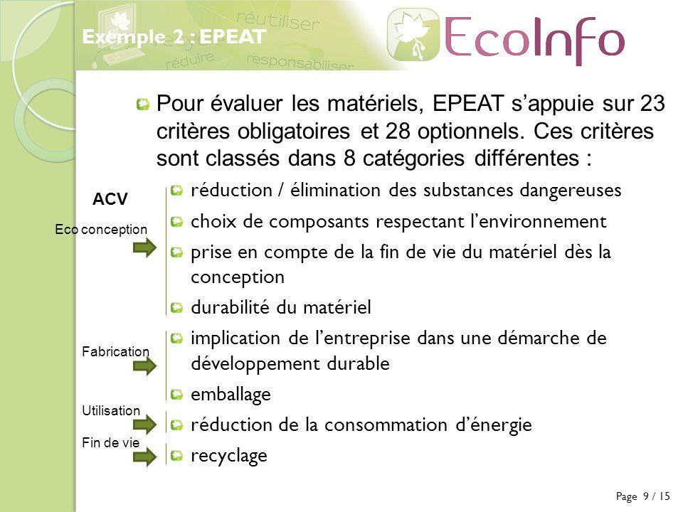 Page 9 / 15 Exemple 2 : EPEAT Pour évaluer les matériels, EPEAT sappuie sur 23 critères obligatoires et 28 optionnels. Ces critères sont classés dans