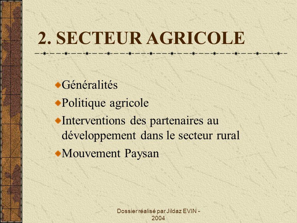 Dossier réalisé par Jildaz EVIN - 2004 2. SECTEUR AGRICOLE Généralités Politique agricole Interventions des partenaires au développement dans le secte