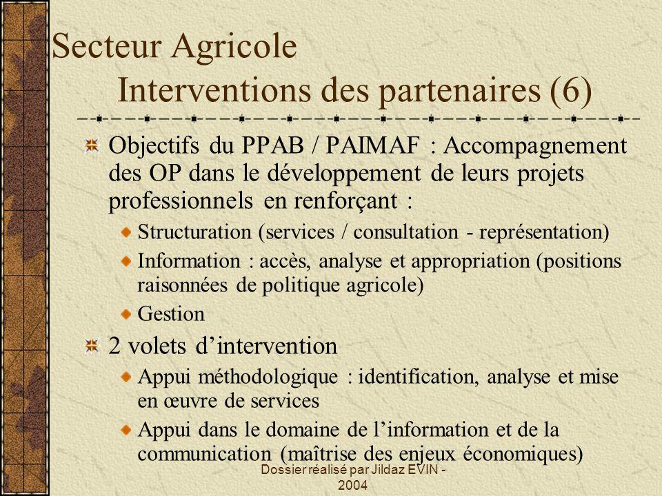 Dossier réalisé par Jildaz EVIN - 2004 Secteur Agricole Interventions des partenaires (6) Objectifs du PPAB / PAIMAF : Accompagnement des OP dans le d