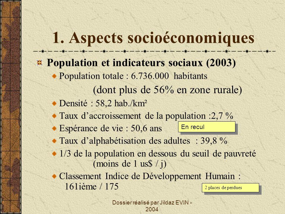 1. Aspects socioéconomiques Population et indicateurs sociaux (2003) Population totale : 6.736.000 habitants (dont plus de 56% en zone rurale) Densité