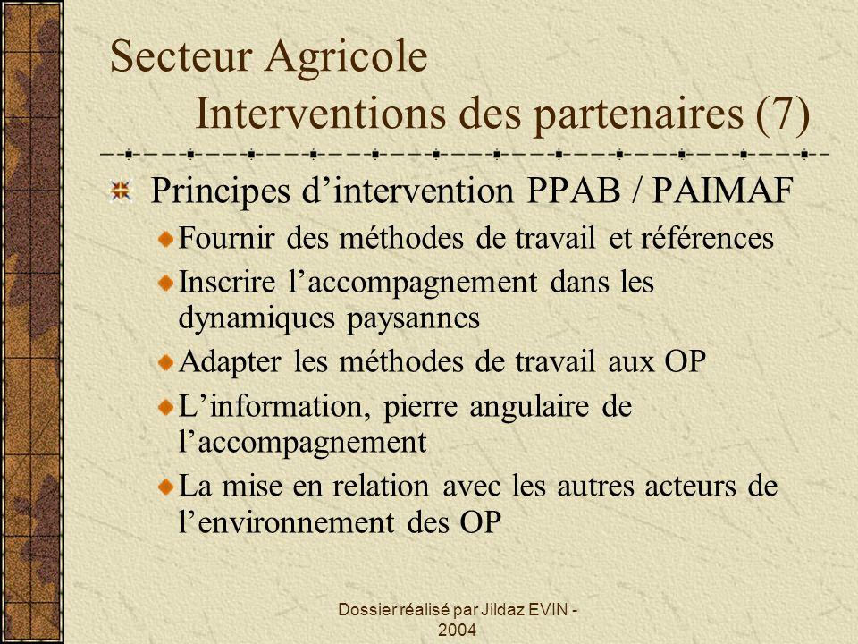 Dossier réalisé par Jildaz EVIN - 2004 Secteur Agricole Interventions des partenaires (7) Principes dintervention PPAB / PAIMAF Fournir des méthodes d