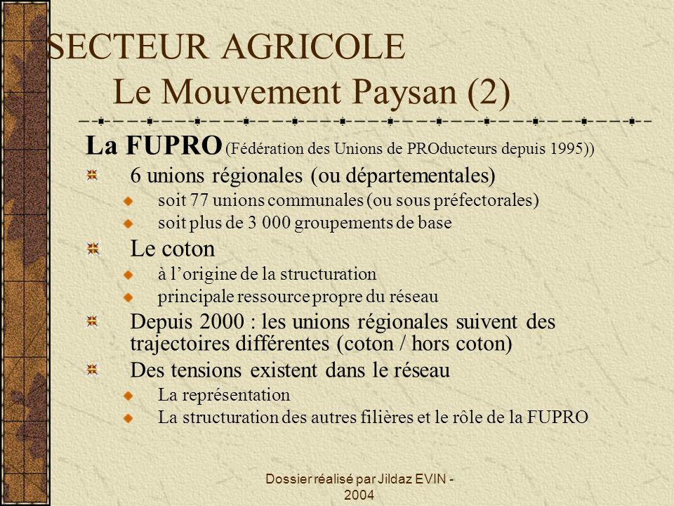 Dossier réalisé par Jildaz EVIN - 2004 SECTEUR AGRICOLE Le Mouvement Paysan (2) La FUPRO (Fédération des Unions de PROducteurs depuis 1995)) 6 unions