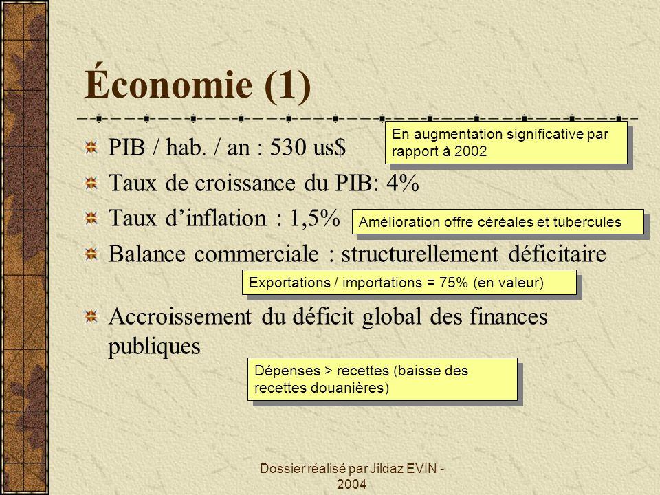 Dossier réalisé par Jildaz EVIN - 2004 Économie (2) PIB 36% secteur primaire 14% secteur secondaire 50% secteur tertiaire Principales sources de la croissance économique : réexportation à partir du Port de Cotonou (Nigeria) production cotonnière (350 000 tonnes en 2003/2004) Investissement : + 18,5% 54% population active Invt privé : immobilier Invt public : infrastructures routières et sociales Invt privé : immobilier Invt public : infrastructures routières et sociales