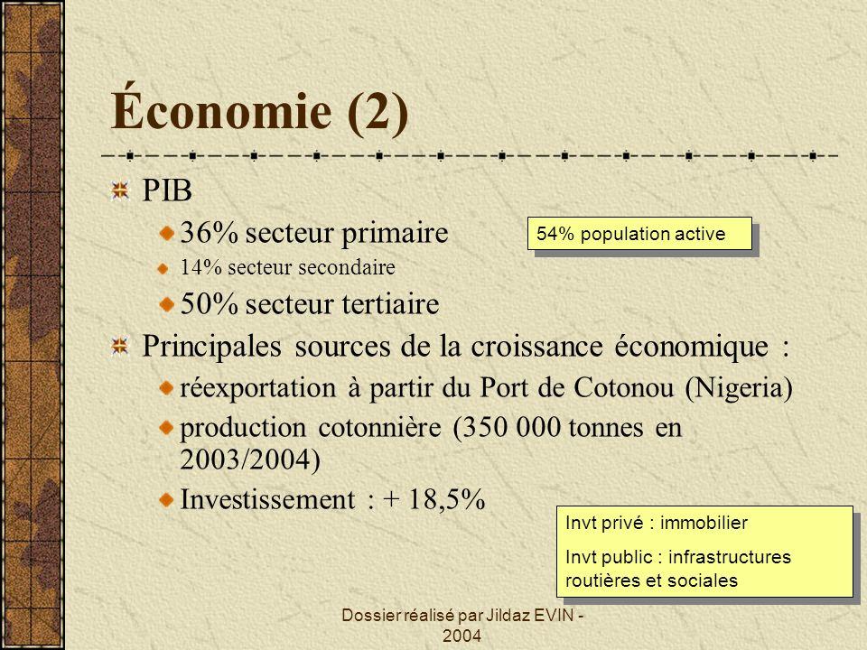 Dossier réalisé par Jildaz EVIN - 2004 Économie (2) PIB 36% secteur primaire 14% secteur secondaire 50% secteur tertiaire Principales sources de la cr