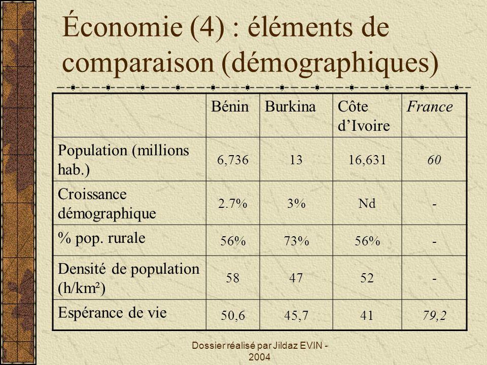 Dossier réalisé par Jildaz EVIN - 2004 Économie (4) : éléments de comparaison (démographiques) BéninBurkinaCôte dIvoire France Population (millions ha
