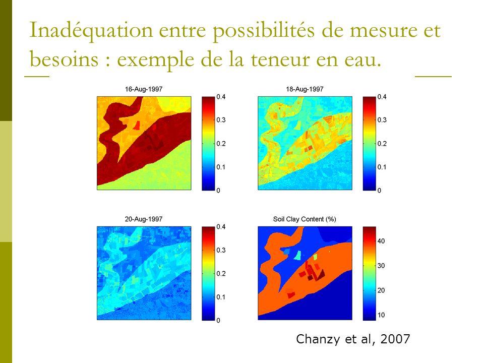 Inadéquation entre possibilités de mesure et besoins : exemple de la teneur en eau. Chanzy et al, 2007