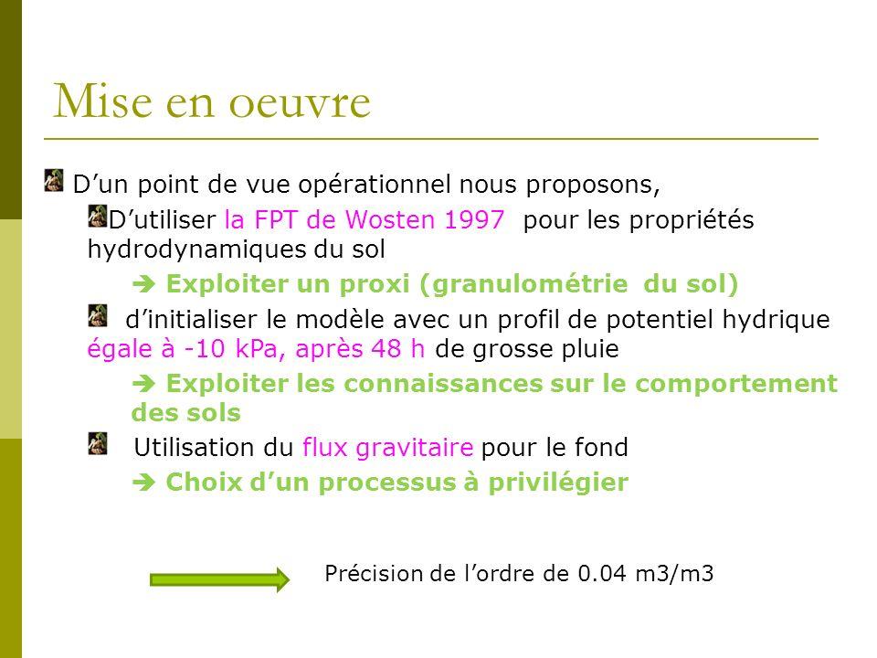 Mise en oeuvre Dun point de vue opérationnel nous proposons, Dutiliser la FPT de Wosten 1997 pour les propriétés hydrodynamiques du sol Exploiter un p